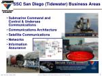 ssc san diego tidewater business areas