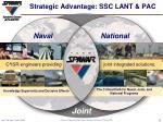 strategic advantage ssc lant pac