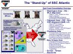 the stand up of ssc atlantic