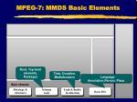 mpeg 7 mmds basic elements