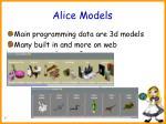alice models