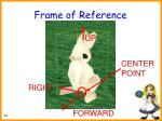 frame of reference25