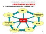6 unit didattica asepsi e contaminazione24
