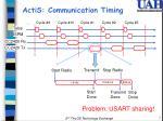 actis communication timing