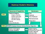 eastman kodak s dilemma