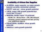 availability of african gas supplies