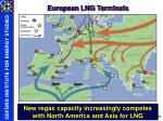 european lng terminals