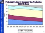projected decline in european gas production 2005 17 bcm