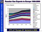 russian gas exports to europe 1990 2006
