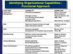 identifying organizational c apabilities functional approach