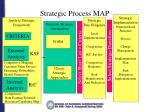 strategic process map