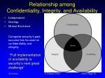 relationship among confidentiality integrity and availability
