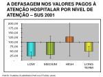a defasagem nos valores pagos aten o hospitalar por n vel de aten o sus 2001