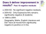 does it deliver improvement in results post 16 negative residuals
