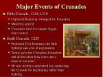 major events of crusades12