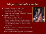 major events of crusades13