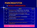 pancreatitis22