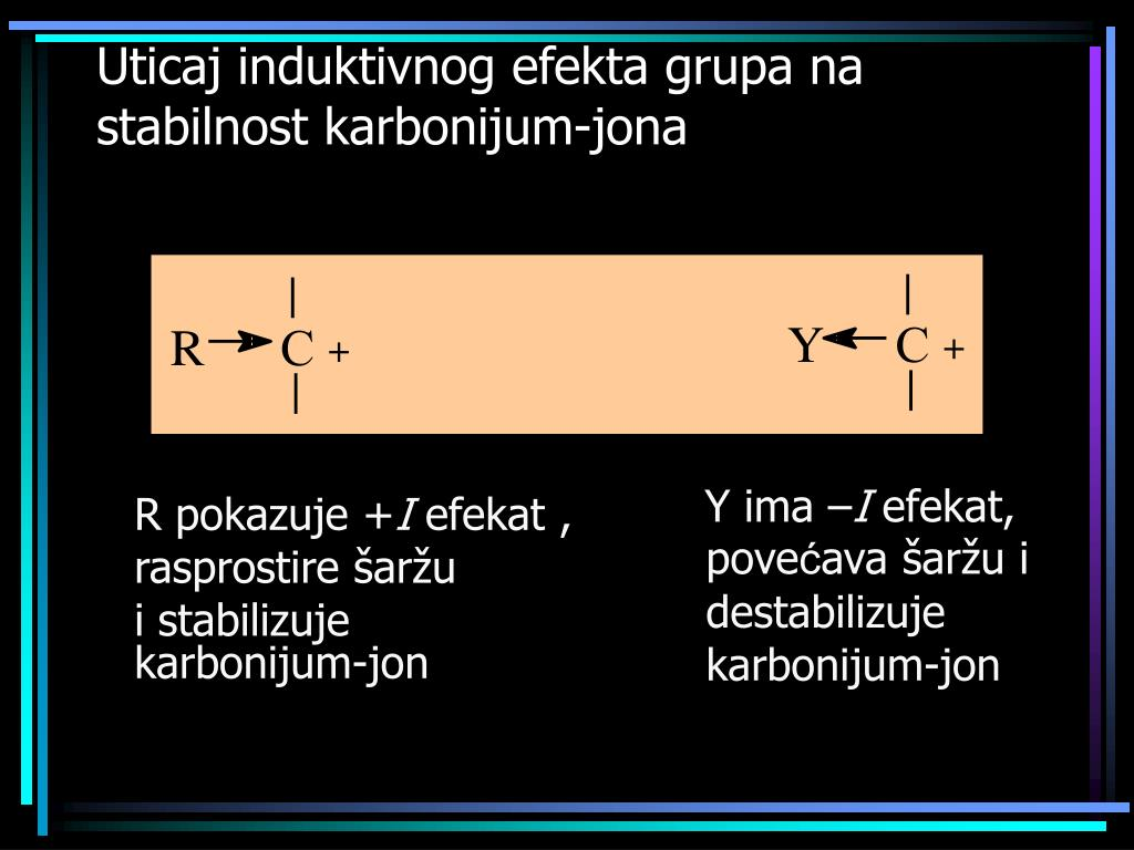Uticaj induktivnog efekta grupa na stabilnost karbonijum-jona