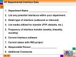 ut departmental interface data
