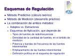 esquemas de regulaci n