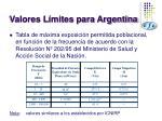 valores l mites para argentina