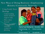 new ways of doing business emphasizing relative community networks