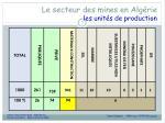 le secteur des mines en alg rie les unit s de production
