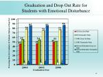 graduation and drop out rate for students with emotional disturbance