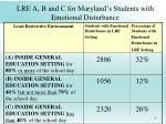 lre a b and c for maryland s students with emotional disturbance