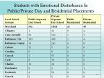 students with emotional disturbance in public private day and residential placements