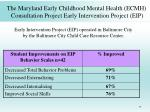 the maryland early childhood mental health ecmh consultation project early intervention project eip