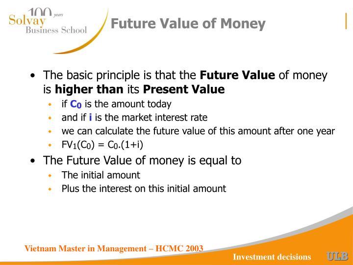 Future value of money