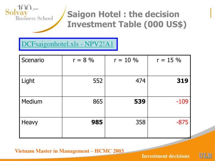 Saigon Hotel : the decision
