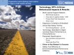 technology kpi s driver behavioural impacts results