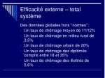 efficacit externe total syst me