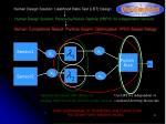 human design solution likelihood ratio test lrt design