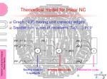 theoretical model for linear nc