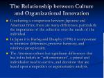 the relationship between culture and organizational innovation28