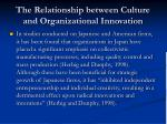 the relationship between culture and organizational innovation29
