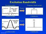 excitation bandwidth