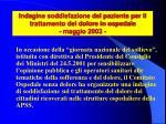 indagine soddisfazione del paziente per il trattamento del dolore in ospedale maggio 2003