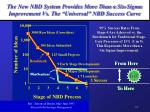 the new nbd system provides more than a six sigma improvement vs the universal nbd success curve