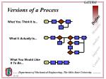 versions of a process