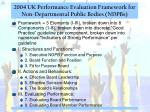 2004 uk performance evaluation framework for non departmental public bodies ndpbs