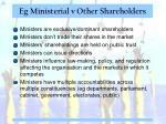 eg ministerial v other shareholders
