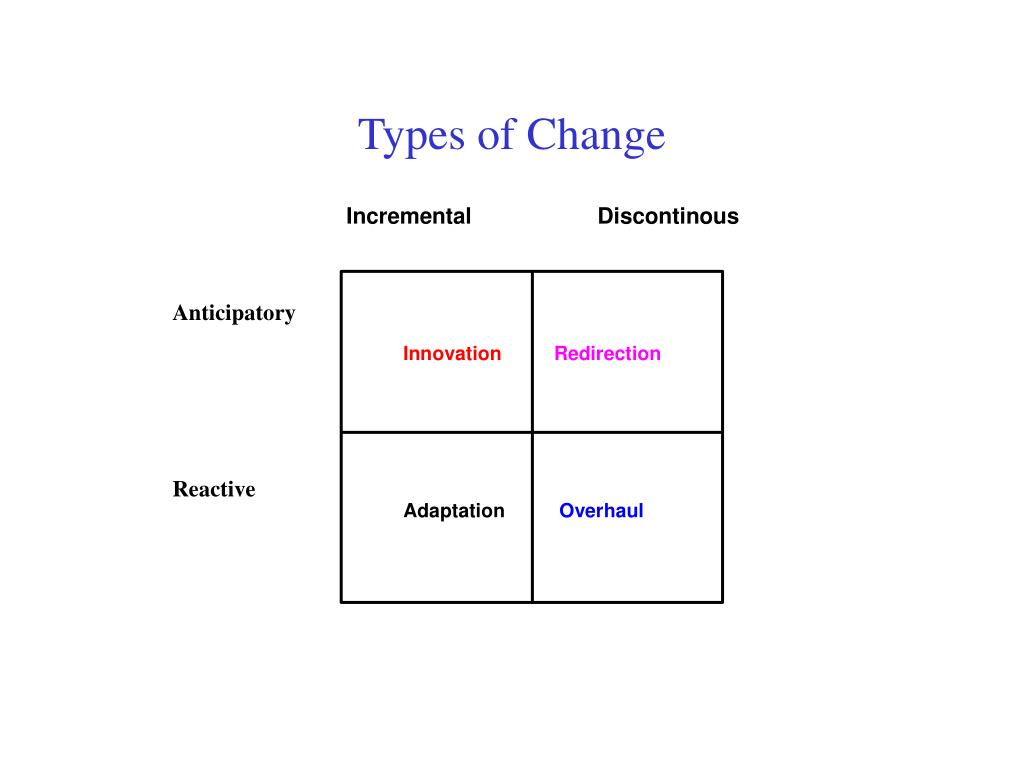 types of change l.
