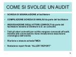 come si svolge un audit