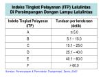 indeks tingkat pelayanan itp lalulintas di persimpangan dengan lampu lalulintas