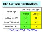 step a 2 traffic flow conditions