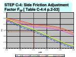 step c 4 side friction adjustment factor f sf table c 4 4 p 2 53